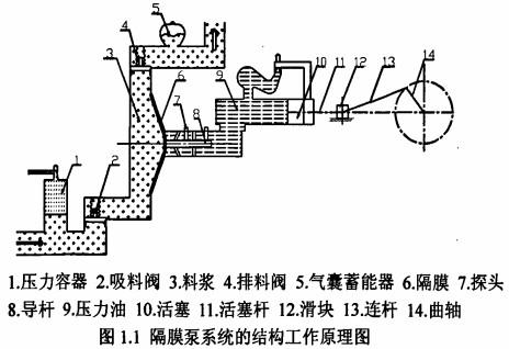 电路 电路图 电子 工程图 平面图 原理图 464_318