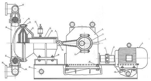 DBY型涡轮电动隔膜泵概述: DBY型涡轮电动隔膜泵是一种新型的泵类,近年来,由于在隔膜材质上取得了突破性的进展,国际上越来越多的工业化国家采用此种型式的泵,取代部份离心泵、螺杆泵,来应用于石化、陶瓷、冶金等行业,产品设计均参考美国ABEL公司样机,该泵适用于低压,即出口压力≤3kgf/cm2的场合。 DBY型涡轮电动隔膜泵注意用途: 1、各种剧毒、易燃、易挥发液体。 2、各种强酸、强碱、强腐蚀液体。 3、可输送较高温度的介质150℃。 4、作为各种压滤机前级送压装置。 5、热水回